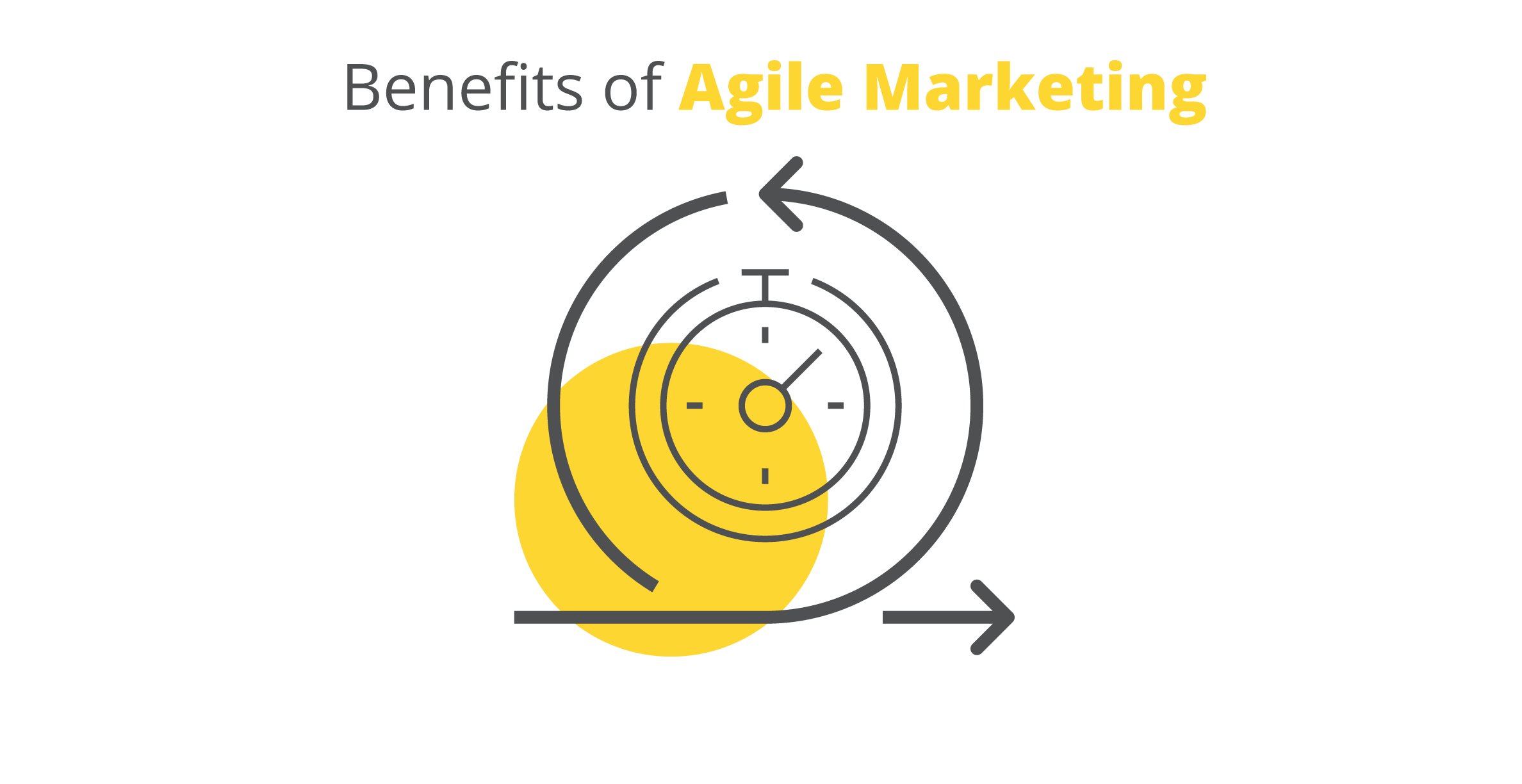 Blog-Benefits-of-Agile-Marketing.png