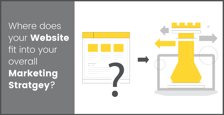 Blog---Where-does-your-Website-fit-into-your-overall-Marketing-Stratgey-1.png