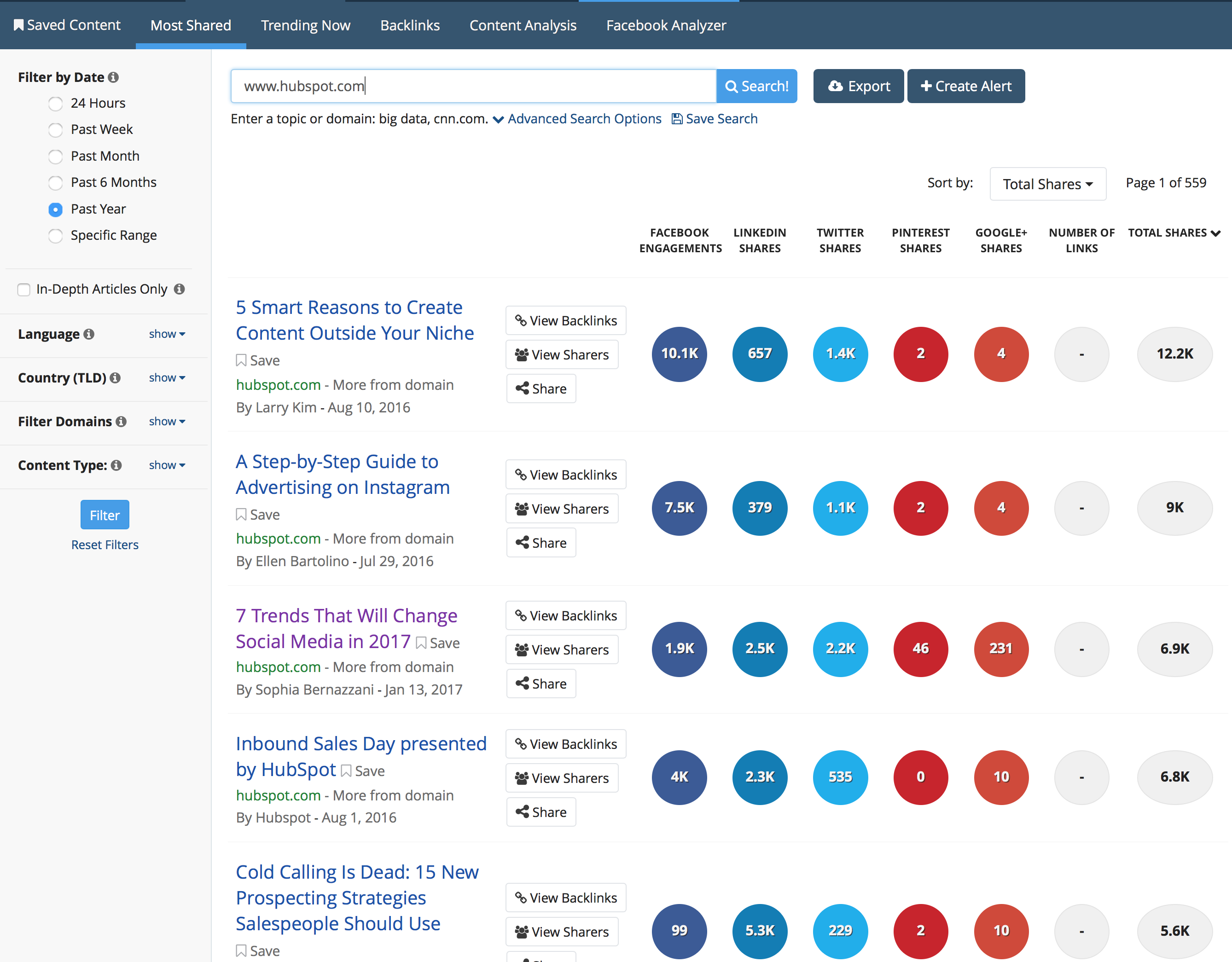 6 of the Best Tools for Digital Marketing Competitive Analysis - HubSpot Buzzsumo Example