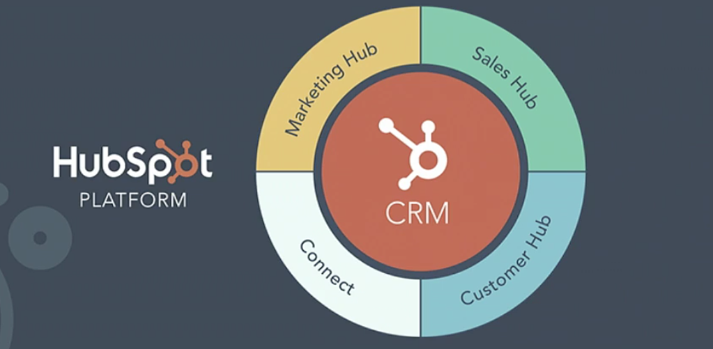 HubSpot Product Updates from the #INBOUND17 Conference - HubSpot Platform with Customer Hub