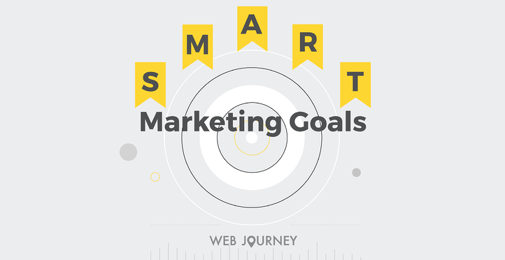 Why SMART Marketing Goals Set You Up for Success - Featured Image